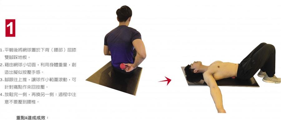 1 下背部網球按摩  1.平躺後將網球置於下背(腰部)屈膝雙腳踩地板。2.藉由網球小切面,利用身體重量,創造出擬似按壓手感。3.腳跟往上推,讓球作小範圍滾動,可針對痛點作來回按壓。4.放鬆完一側,再換另一側;過程中注意不要壓到腰椎。  重點&達成成效:久坐容易造成腰部酸痛,肌肉緊張,利用網球彈性,身體重量加壓,作深度按摩,放鬆背部