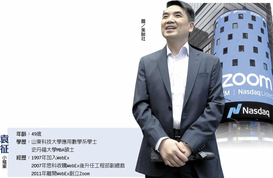 袁征小檔案圖/美聯社