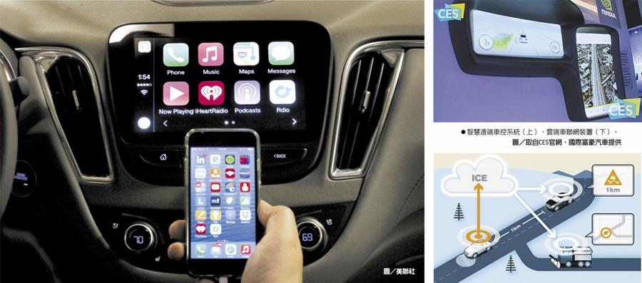 智慧遠端車控系統(上)、雲端車聯網裝置(下)。圖/取自CES官網、國際富豪汽車提供圖/美聯社