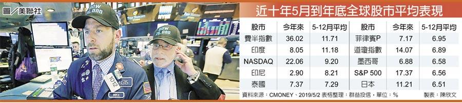 近十年5月到年底全球股市平均表現