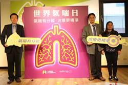學會調查:3成氣喘病患隱瞞用藥情況