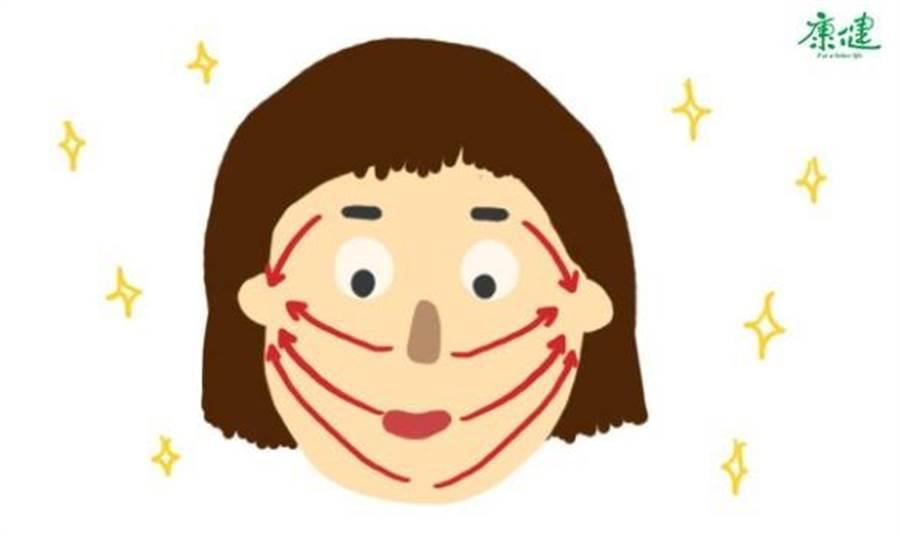 中醫師建議,平常可以透過臉部按摩,改善老化現象。