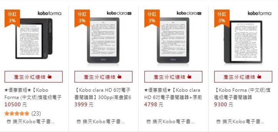 利用樂分紅網站產生電子書閱讀器推廣專屬連結,導購成功即可獲3%分紅回饋。(圖/樂天Kobo提供)