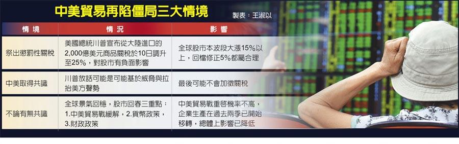 中美貿易再陷僵局三大情境