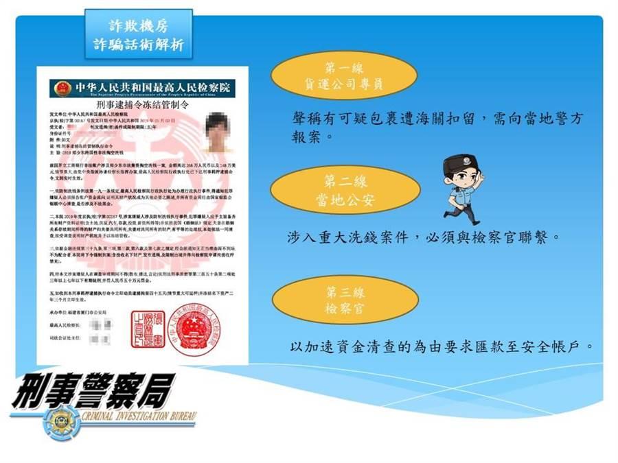 該詐騙集團專詐在美地區的華人。(林郁平翻攝)