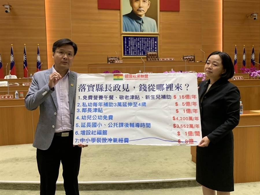 國會政黨聯盟議員吳旭智(左)、邱靖雅(右)10日在議會中,質詢縣府擬推多項福利政策,但「錢從哪裡來?」(莊旻靜攝)