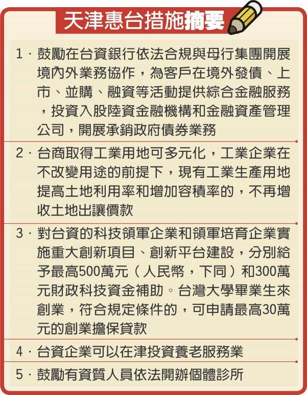 天津惠台措施摘要