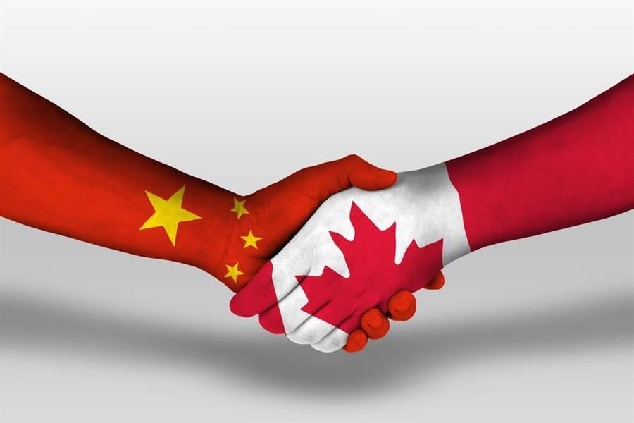 加拿大日前表示希望在北極地區能與中國大陸合作,此番言論打臉美國先前吐槽陸非北極國家、「在北極沒有任何權利」的說法。(示意圖/shutterstock)