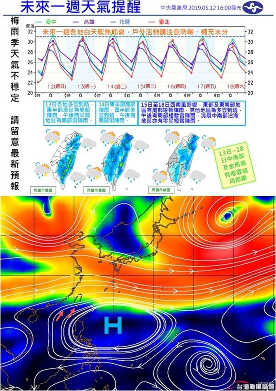 上圖:未來一週各地白天暖熱如夏,但也因梅雨季較易出現局部性午後短暫雷陣雨,雨勢通常又快又急。(圖/氣象局)下圖:台灣大多位於太平洋高氣壓的邊緣,吹著偏西南風,未來7天很夏天。(圖/取自台灣颱風論壇|天氣特急FB)