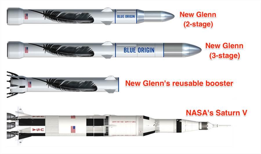 藍色起源的新葛倫火箭,尺寸可與登月的農神5號火箭相提並論。(圖/Blue Origin)