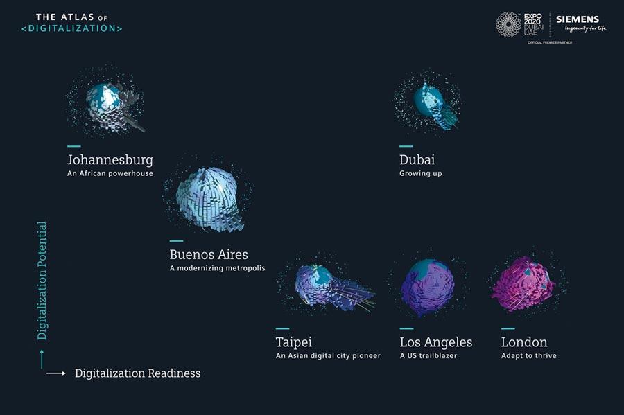 西門子發表互動式網頁數位化地圖,分析杜拜、洛杉磯、倫敦、布宜諾斯艾利斯、台北及約翰尼斯堡六座城市數位化發展程度與潛能。圖/業者提供