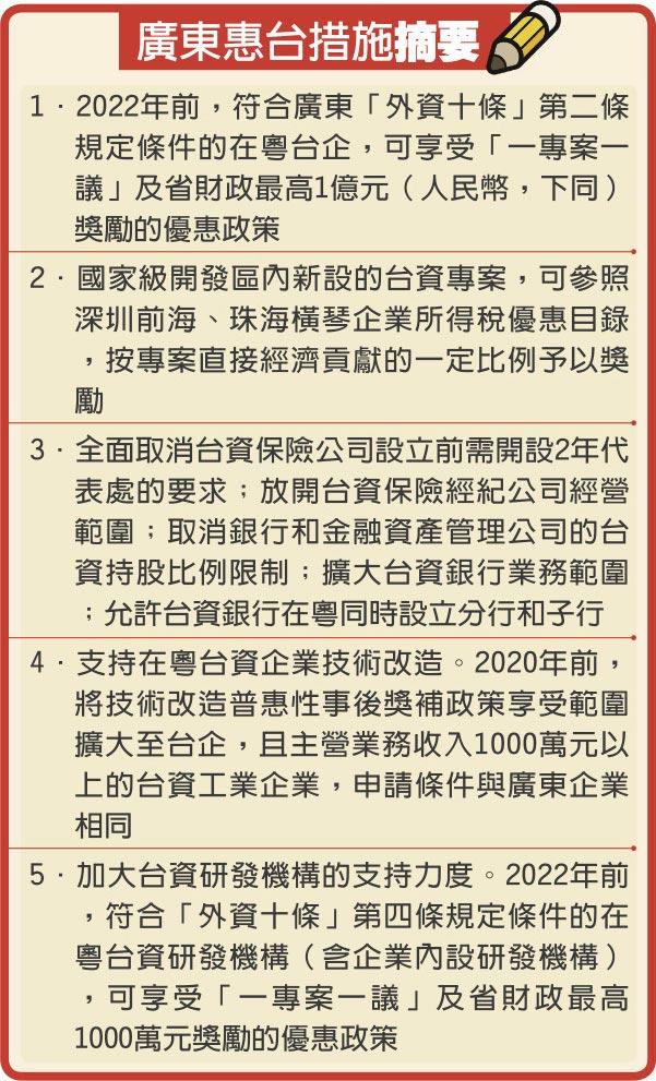 廣東惠台措施摘要