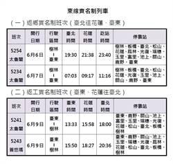端午連假台鐵加開137列車 下周四開放訂票