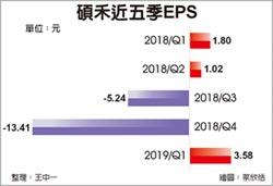 碩禾首季EPS 3.58元 10季新高