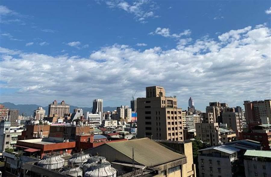 今天各地大多為多雲到晴,午後西半部地區可能有局部短暫雷陣雨。(圖/高德順)