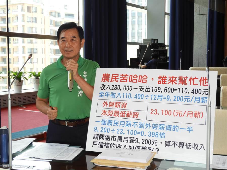 市議員吳敏濟今天為農民請命,指農民苦哈哈、誰可來幫忙?(陳世宗攝)