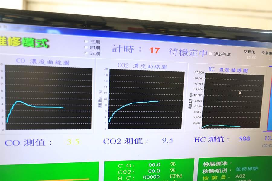 机车排气检测合格表。