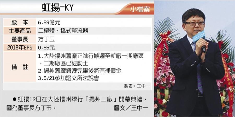 虹揚-KY  ●虹揚12日在大陸揚州舉行「揚州二廠」開幕典禮,圖為董事長方丁玉。圖文/王中一