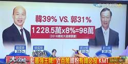黃暐瀚警告:柯P民調可能超過30%!