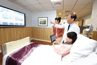 學者觀點-如何打造台灣服務業新藍圖