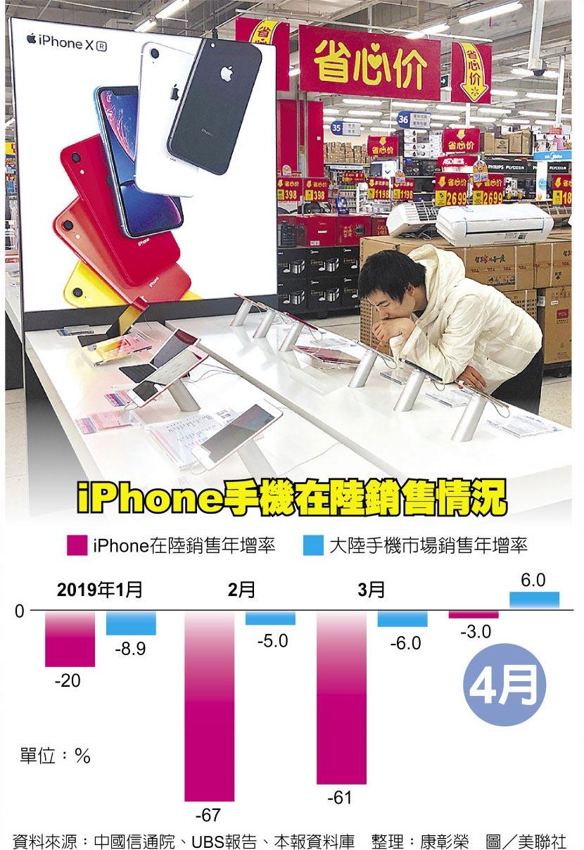 iPhone手機在陸銷售情況