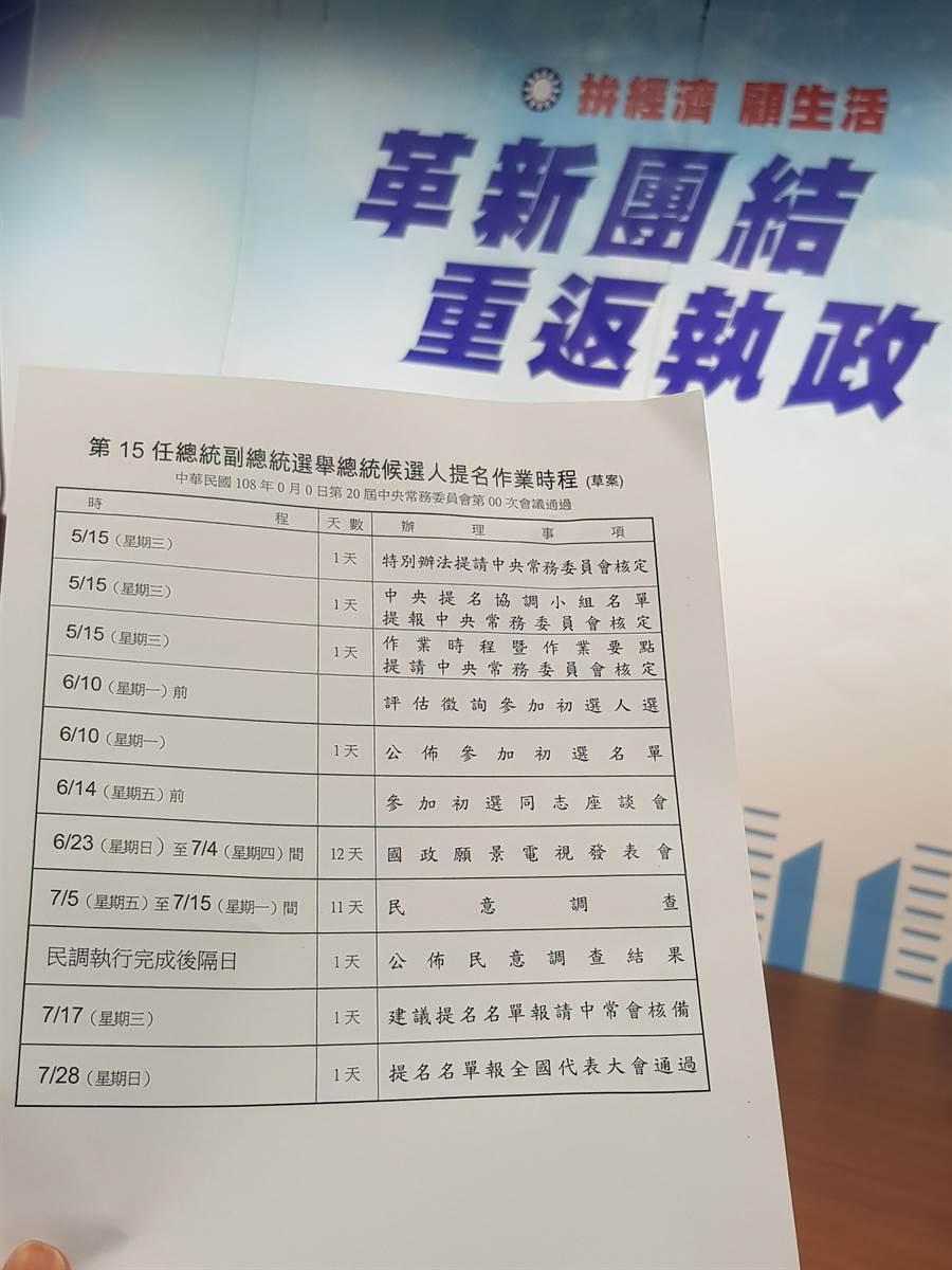 國民黨今日敲定總統初選時程,6月10日公布參選人名單,7月5日至15日進行全民調,7月28日正式報全國代表大會通過提名。