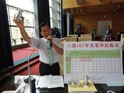 台中市議員建議全面推動產學合作 助年輕人就業