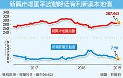 新兴当地货币债 补涨可期