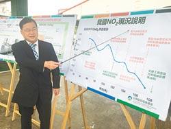 二氧化氮濃度 台灣僅建議值一半