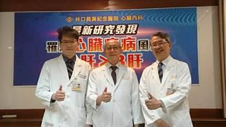 長庚研究:罹患心臟疾病機率 C肝較B肝高出1.3倍