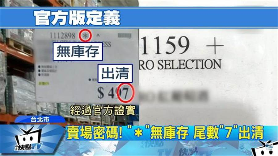 價格標籤上出現「*」字的星號,表示不會再補貨。商品價格的尾數出現「7」,往往代表這項商品有降價。(圖/翻攝自中天新聞CH52)