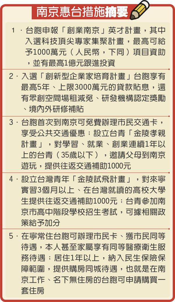 南京惠台措施摘要