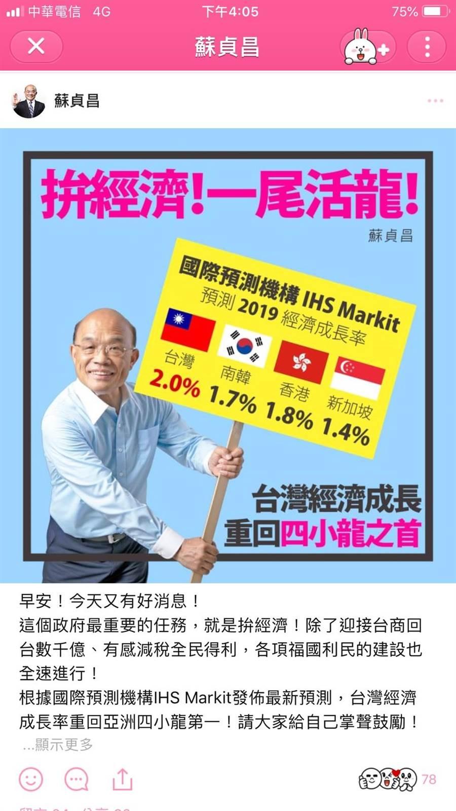 行政院长苏贞昌上午在官方Line群组表示,根据国际预测机构IHS Markit发布最新预测,台湾2019经济成长率达2%,重回亚洲四小龙第一。(苏贞昌LINE)