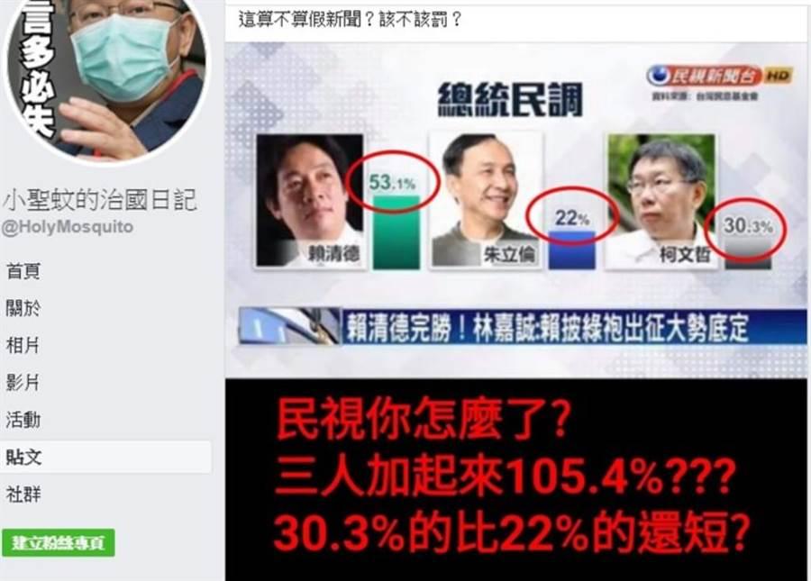 「三腳督」的情況下,3人民調加起來竟超過100%。(翻攝「小聖蚊的治國日記」粉專)