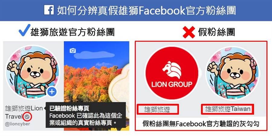 因臉書粉絲頁被盗用且辦抽獎,雄獅旅行社提醒消費者勿受騙上當。(圖/雄獅旅行社)