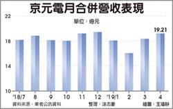 京元電Q2樂觀 衝刺5G業務