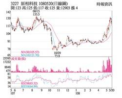 熱門股-原相 業績回溫股價強勢
