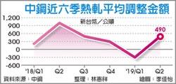 中鋼Q3內銷價 下游籲貼近國際