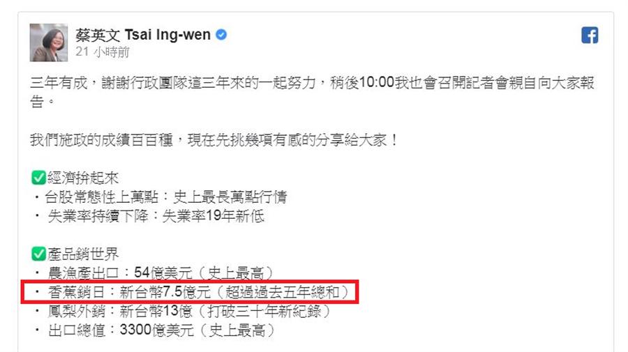 蔡英文臉書PO文說,施政的成績百百種,現在先挑幾項有感的分享給大家!(圖/擷取自蔡英文FB其中一部分)