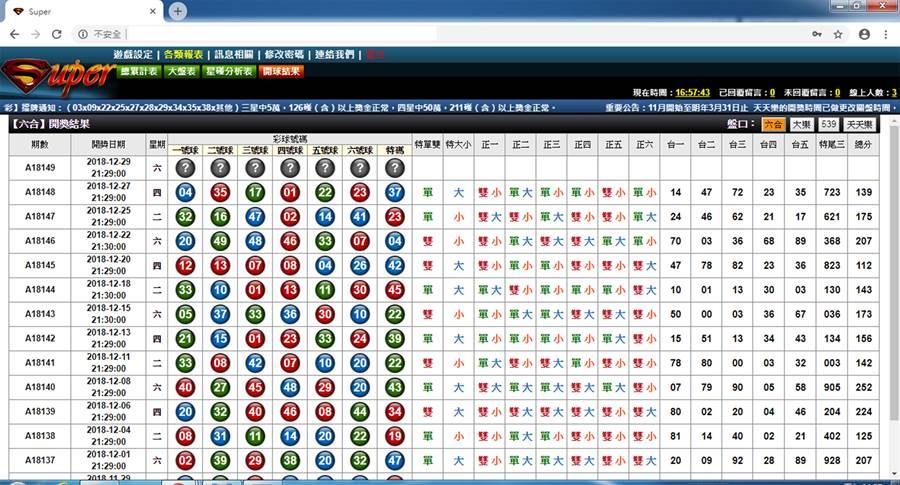 圖為簽賭網站內,六合彩開獎情形。(黃國峰翻攝)