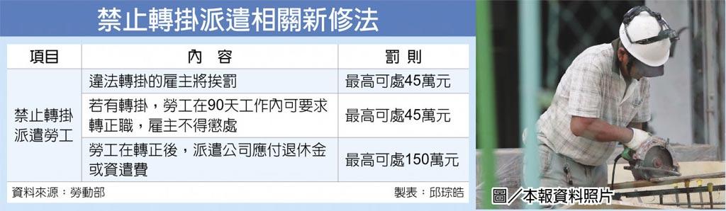 禁止轉掛派遣相關新修法圖/本報資料照片