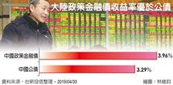 布局陸雙強債市 抵禦市場動盪