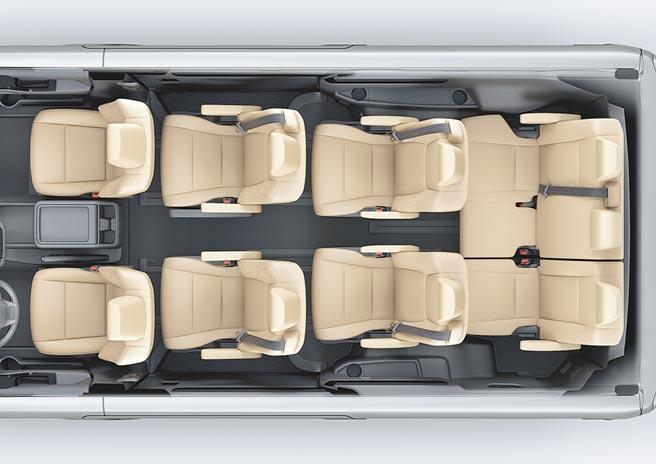 TOYOTA GRANVIA共有5個車型,可供6人、9人乘坐,售價自174.9萬元至187.9萬元。(和泰汽車提供)