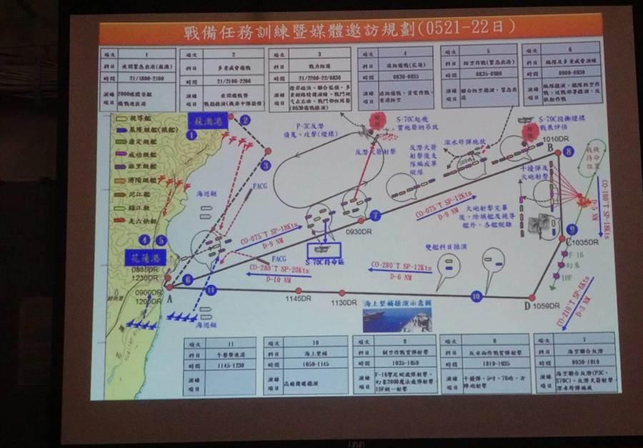 海軍實兵實彈演練規畫圖。呂昭隆攝