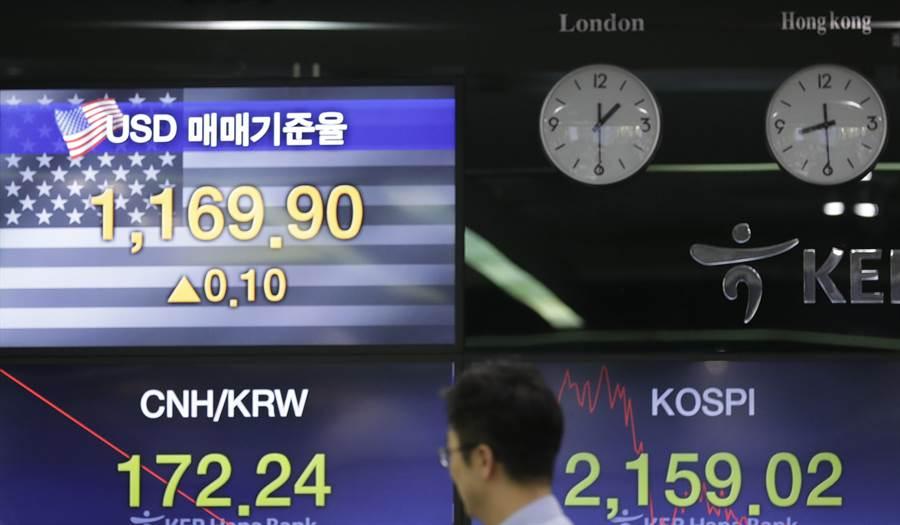 近期韓國受美中貿易戰影響,股市不之外,韓圜下跌幅度擴大,已引發韓國政府的憂慮。圖為韓國股市匯市交易行情顯示器。(圖/美聯社)