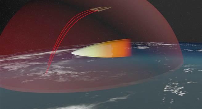 俄戰略火箭軍:開始接裝先鋒高超音速導彈