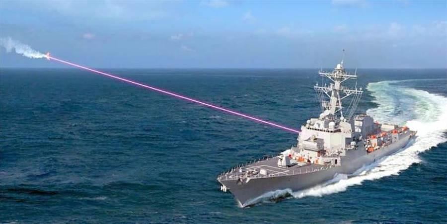 雷射砲安裝到軍艦上,最快在2021年就會看到。(圖/洛克希德馬丁)