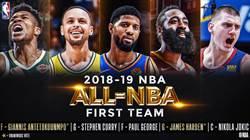 NBA》年度第一隊出爐 哈登字母哥全票獲選