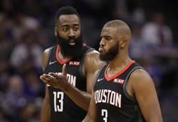 NBA》哈登:說我跟保羅不和是假新聞