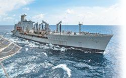 我東岸操演 美艦過台海 好巧